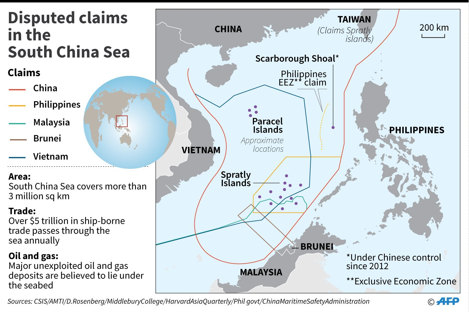 China in West Philippine Sea