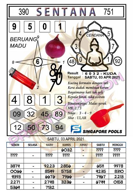 Prediksi Syair Sentana Singapura sabtu 03-Apr-2021