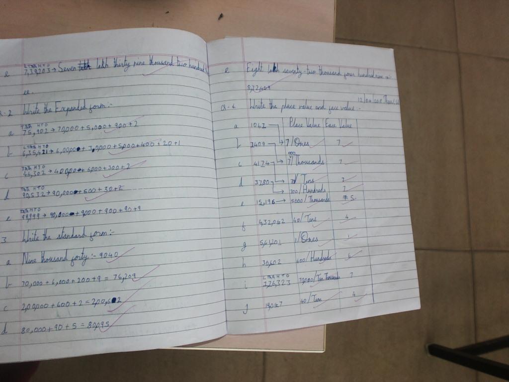 Grade 4 Podar International School Gandhinagar