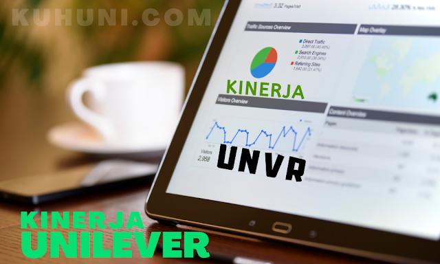 Laba Bersih Unilever Indonesia I-2020 Rp 1,86 triliun