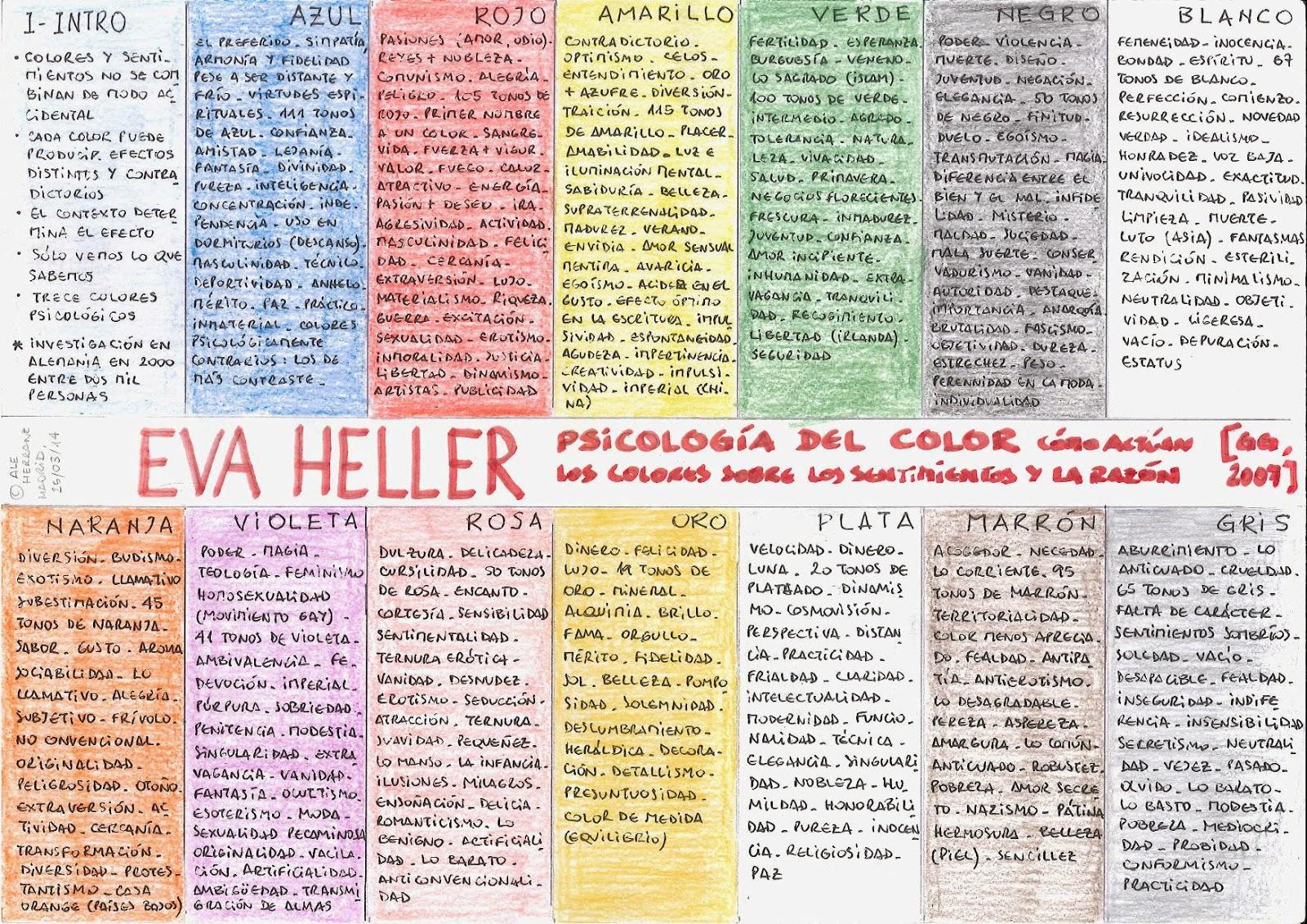 PSICOLOGIA DEL COLOR EVA HELLER EPUB