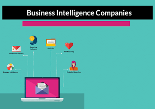 Business Intelligence for Mid-Size Companies – The Case for Better BI and How to Succeed