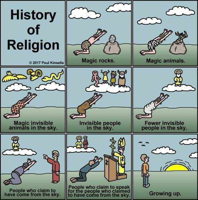 History of Religion Cartoon
