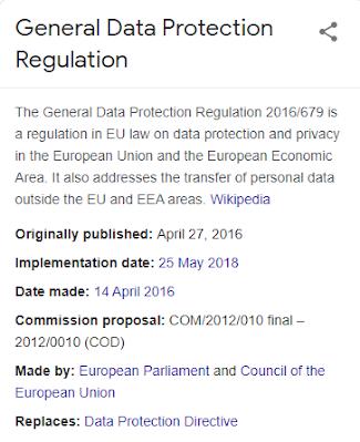 GDPR Wiki