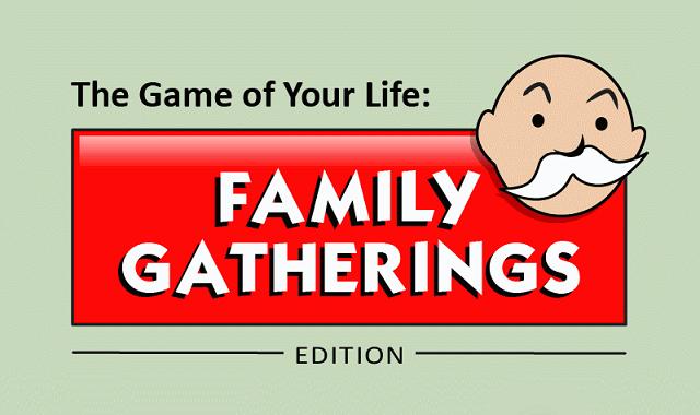 Interesting games for family gatherings