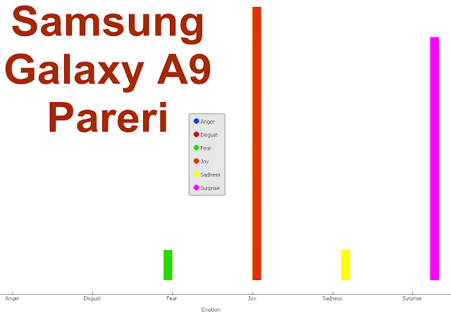 pareri forum Samsung Galaxy A9 Telefonul cu 4 camere foto