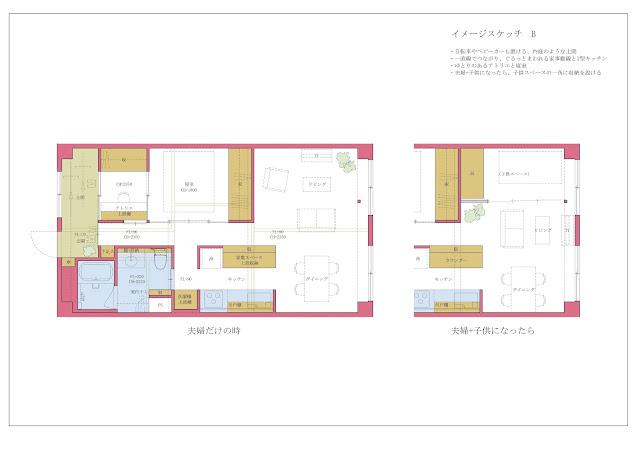 若い夫婦と新しい暮らしのためのマンションリフォーム 平面計画B