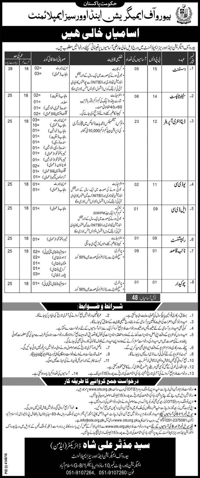 Bureau of Emigration & Overseas Employment Jobs In Islamabad