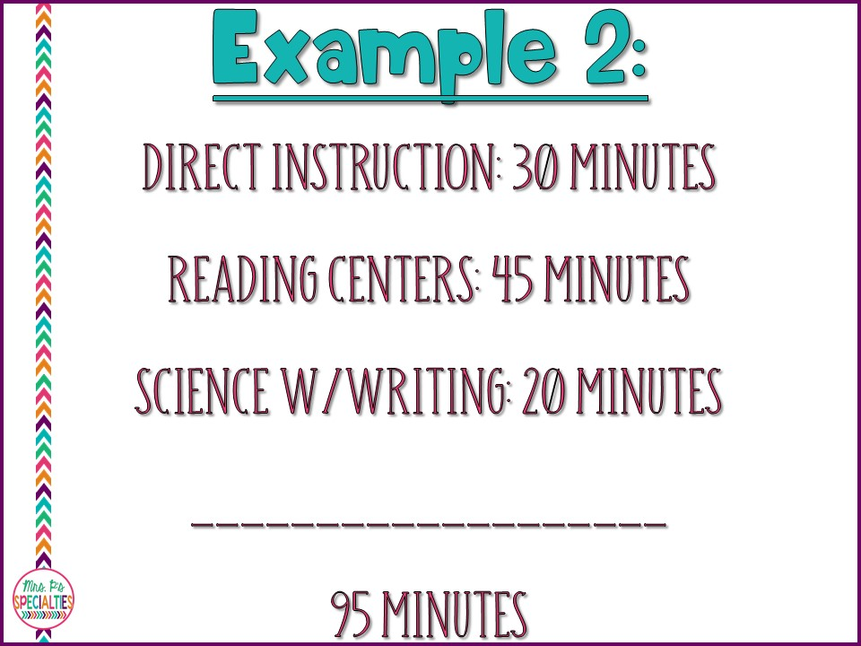 Fitting 90 Minutes Of Reading Instruction In A Special Education