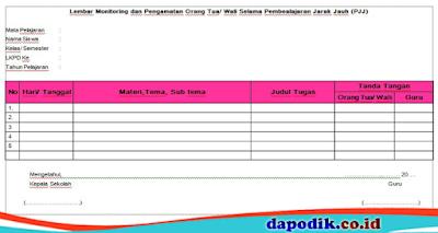 Lembar Monitoring dan Pengamatan Orang Tua/ Wali Selama Pembealajaran Jarak Jauh (PJJ)
