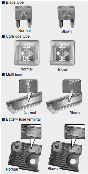 Fuse Box: 2017 Hyunda Sonata Fuse Panel Diagram