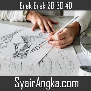Erek Erek Menjadi Desainer 2D 3D 4D