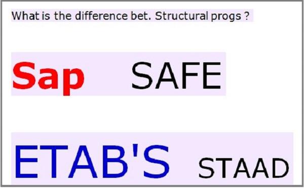 الفرق بين برامج الساب والسيف والايتابس والاوتوكاد وتكلا وروبوت استراكشر (  Structural Programms )