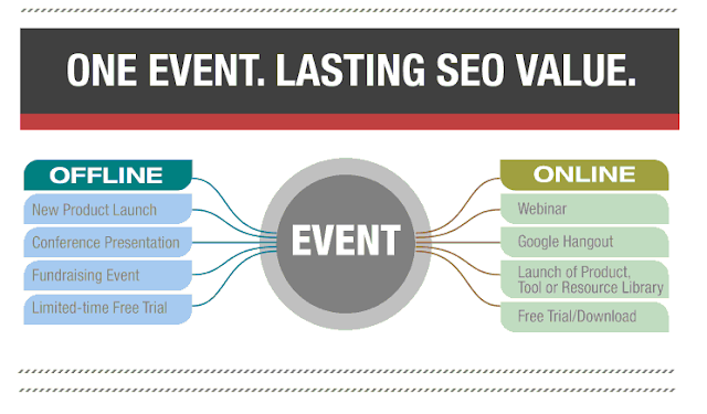 One Event. Lasting SEO Value #infographic