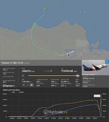 طيران سريويجايا الرحلة 182