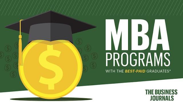 Rankings of MBA Programs, MBA Programs, MBA Program,