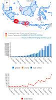 Statistik Penyebaran virus Corona COVID-19 di Indonesia per 27 Maret 2020