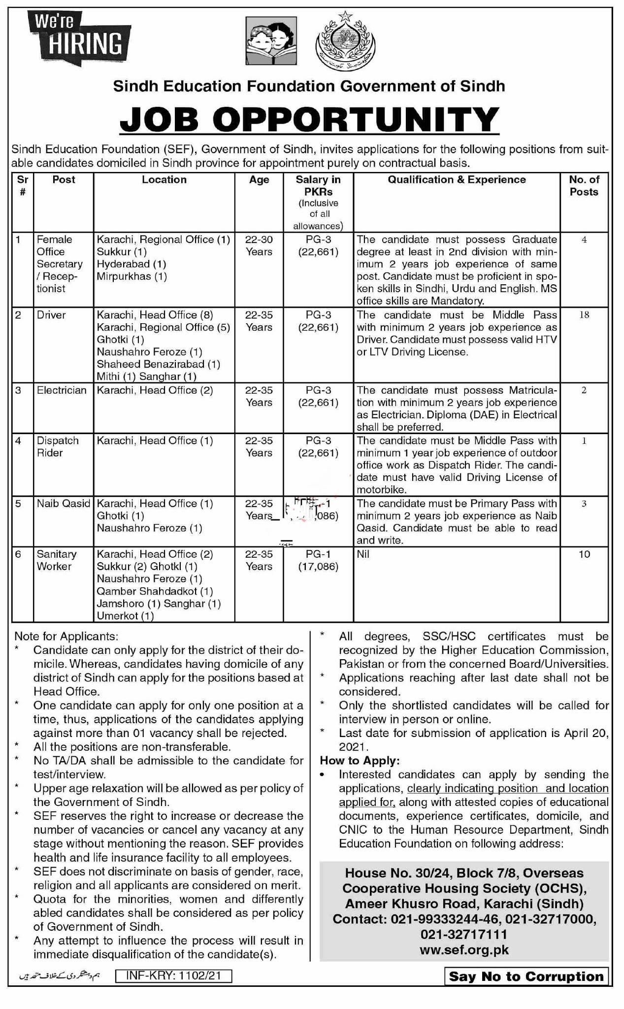 Sindh Education Foundation SEF Jobs 2021 For Office Secretary, Receptionist, Female Receptionist, Driver & more