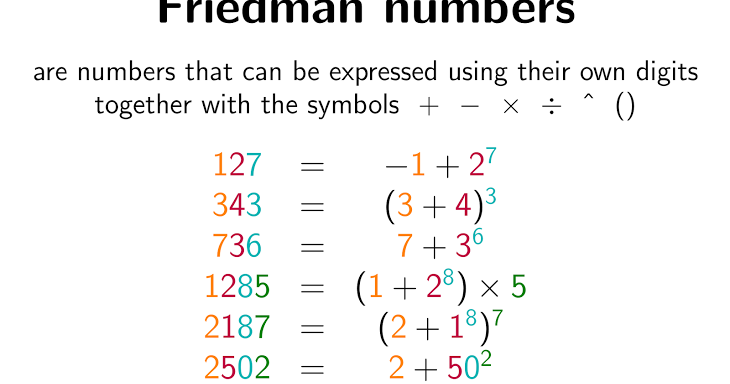 What is Friedman number and program in Java