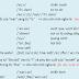 Học tiếng Anh qua bài hát: Loyal Brave True (Phim Hoa Mộc Lan - Disney) (2)