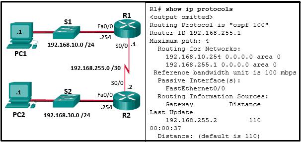 CCNA-3-v7-Mod-9-12-p34