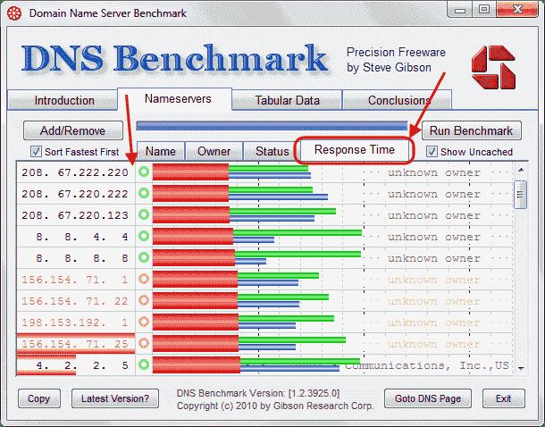 DNS Benchmark - risultati