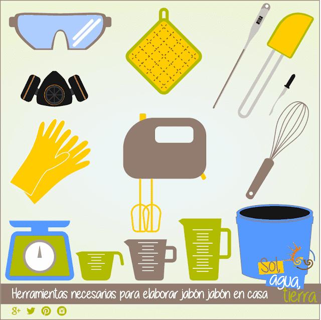 Herramientas necesarias para hacer jabón casero: gafas, guantes, mascarilla, batidora, pesa, espátulas, termómetro digital, etc.