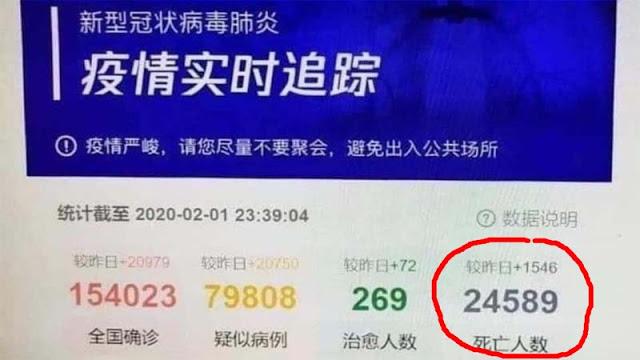 Korban virus coorona 24 ribu meninggal