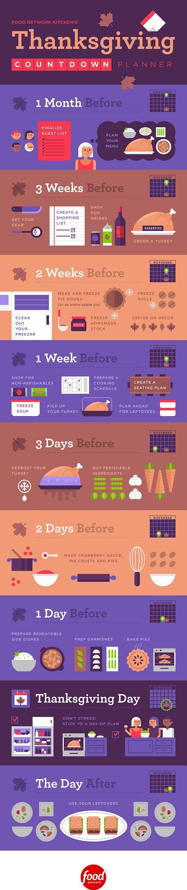 Guide To Thanksgiving Countdown Planner #infographic