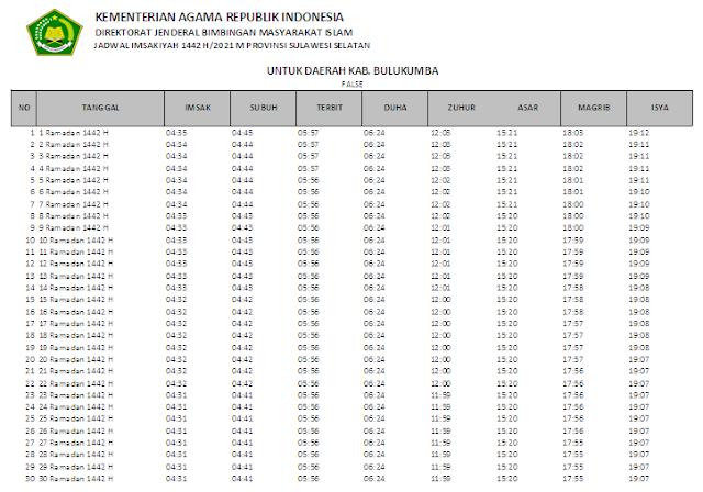 Jadwal Imsakiyah Ramadhan 1442 H Kabupaten Bulukumba, Provinsi Sulawesi Selatan