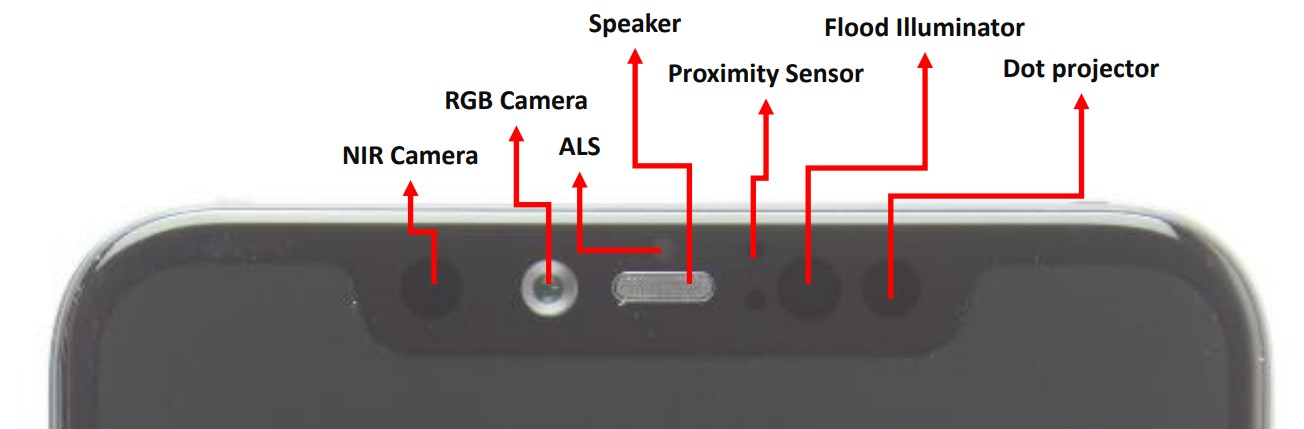 Image Sensors World: Xiaomi Mi 8EE 3D FaceID Module