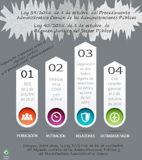 http://pdfs.wke.es/7/5/8/0/pd0000107580.pdf