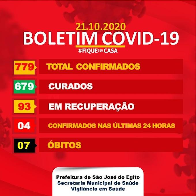 São José do Egito registra mais 4 novos casos positivo para covid-19