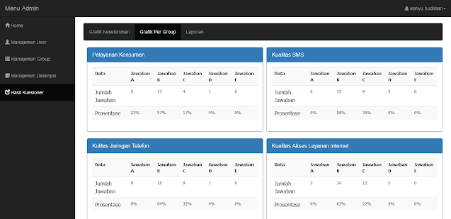 Web Survey Kuisioner Kepuasan Pelanggan Online