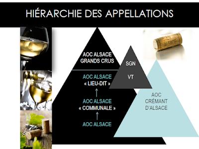 Tout savoir sur la région viticole et les vins d'Alsace blog vin beaux-vins appellations