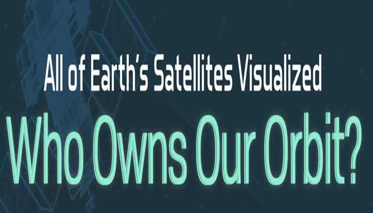 Visualizing All of Earth's Satellites: Who Owns Our Orbit? #infographic