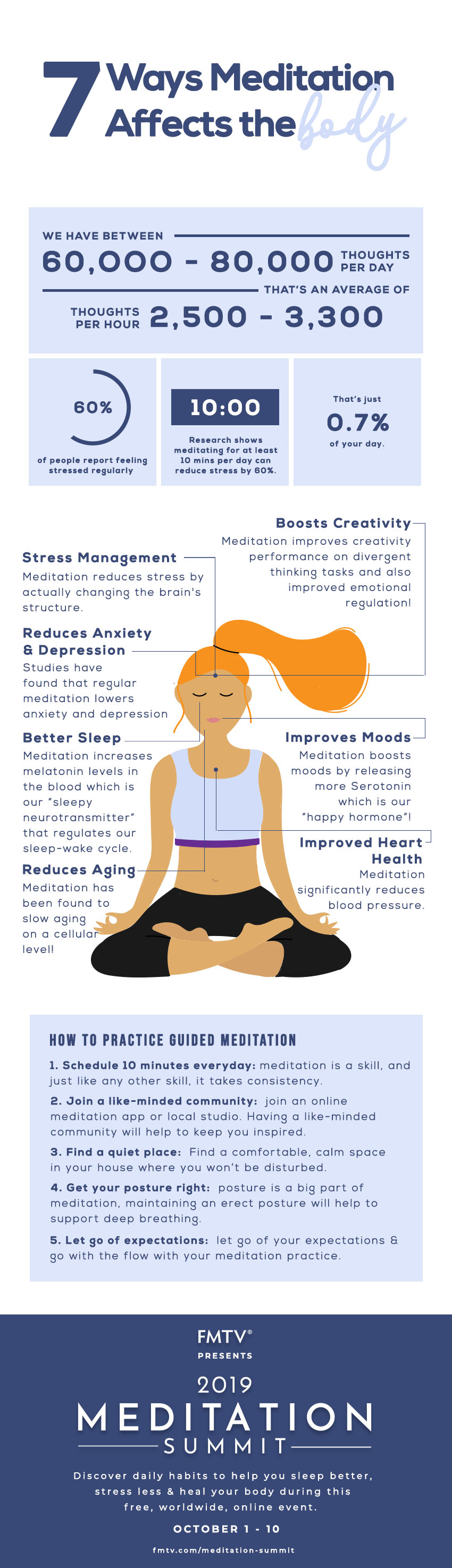 7 Ways Meditation Affects the Body #infographic #Health & Fitness #Yoga #Meditation Affects #Body