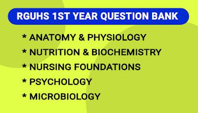 RGUHS B.Sc Nursing 1st Year Question Bank, Blueprint