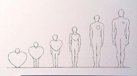 Büyüdükçe Değişiyoruz