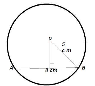 O केंद्रीय किसी वृत्त का अर्द्धव्यास 5 सेंटीमीटर है एवं AB जीवा की लम्बाई 8 सेंटीमीटर है। O बिंदु से AB जीवा की दूरी ज्ञात करके लिखे।