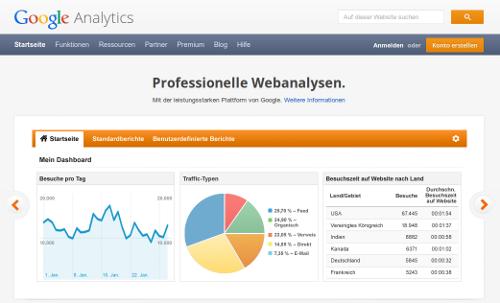 Web-Controlling mit Google Analytics