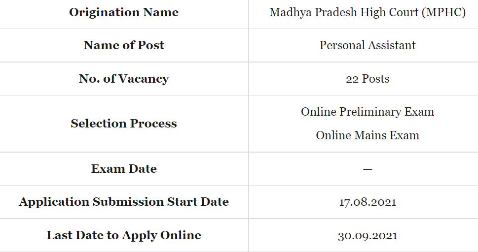 Download PDF For MP High Court Personal Assistant Syllabus In Hindi