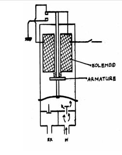 Cara kerja pompa bensin elektrik