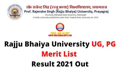 Sarkari Result: Rajju Bhaiya University UG, PG Merit List Result 2021 Out