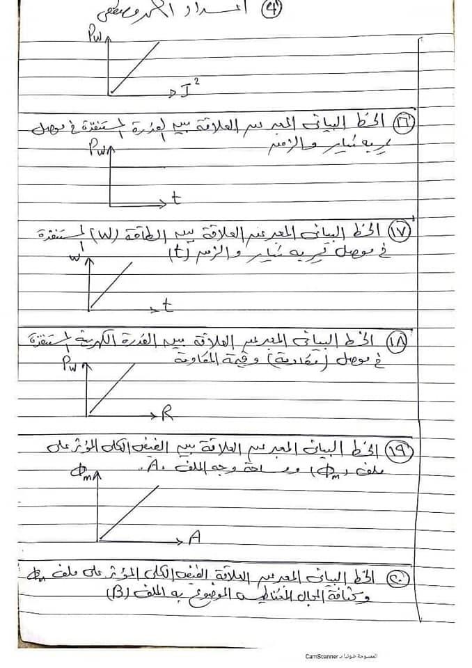 مراجعة نهائية على المنحنيات - فيزياء الثانوية العامة 4