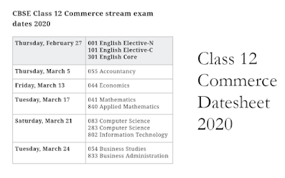 CBSE Announces Datesheet 2020 for Class 10 and Class 12 Board Examination (#cbsedatesheet)(#eduvictors)