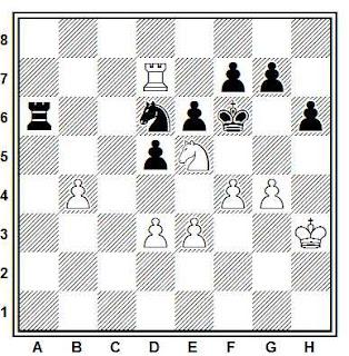 Posición de la partida de ajedrez Evstafier - Mikhin (Moscú, 1990)