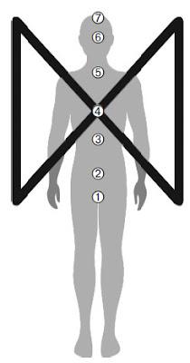 Руна Дагаз - конфигурация