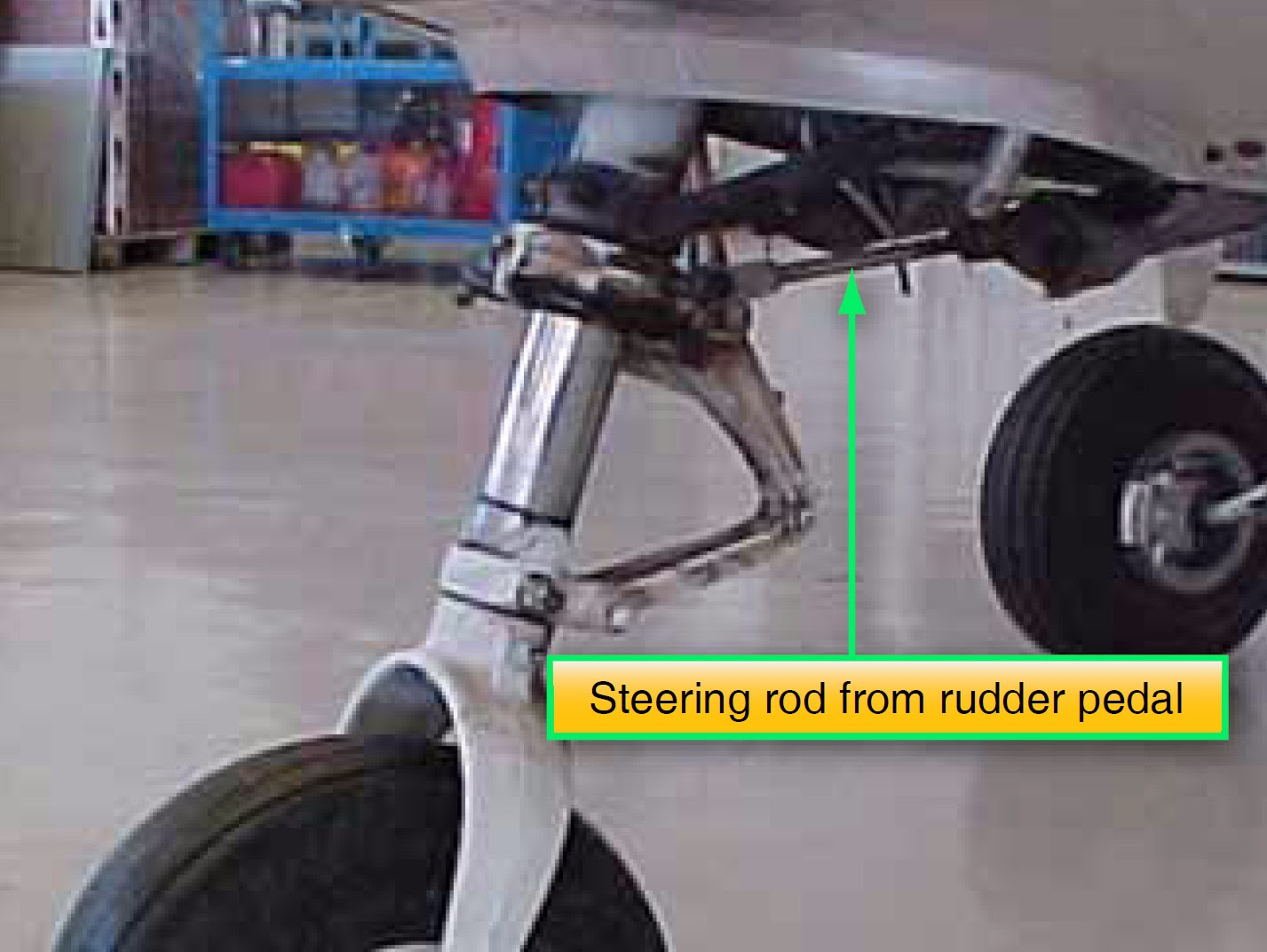 Nose Wheel Steering Systems