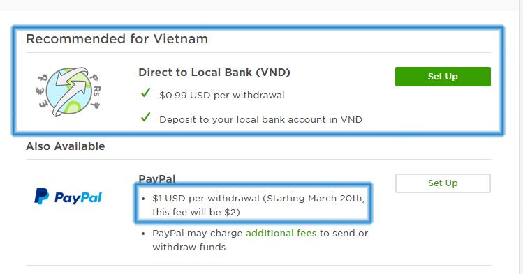 Image result for upwork direct to local bank site:shivablog.net